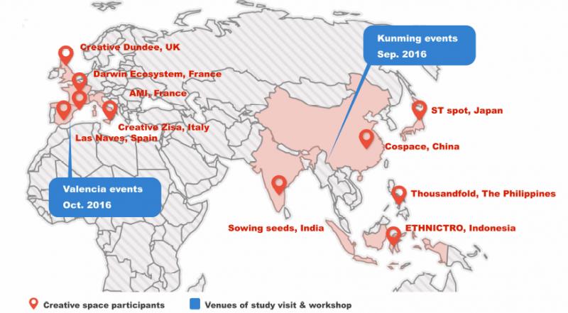 Eurasian Creaspace Networking