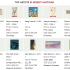 South East Asia and India Art market tracker launched
